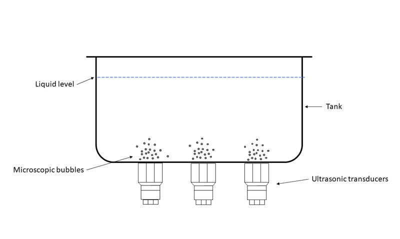 ultrasonic cleaner diagram